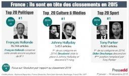 Personnalités dans les médias : 83% d'hommes | La Lorgnette | Scoop.it