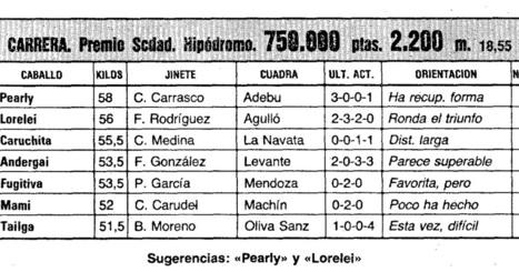 Hipódromos y caballos - Racetracks and horses: Mis VHS olvidados (21) - Premio Sociedad Hípica San Sebastián 1.985 | Turf | Scoop.it