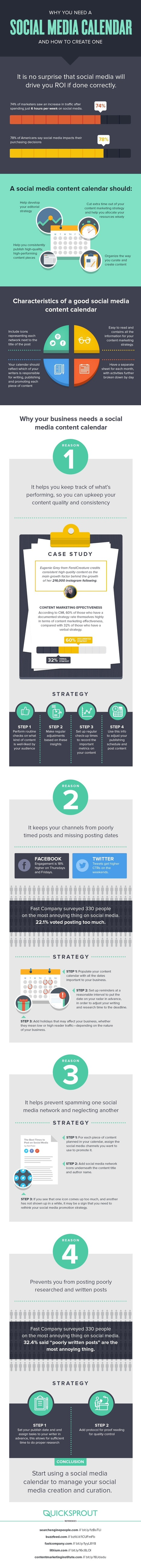 Why You Need a Social Media Calendar and How to Create One #infographic | MarketingHits | Scoop.it