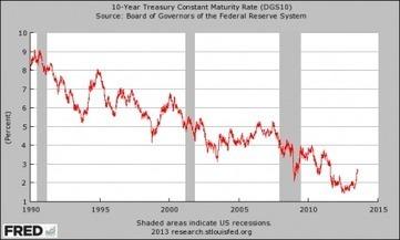 A Nightmare Scenario | Economics | Scoop.it