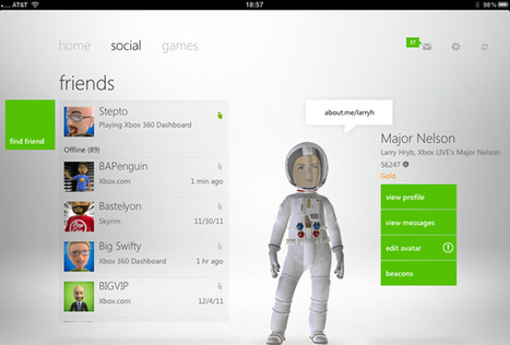 Your iOS and Android games could soon run on Xbox Live | General | Scoop.it