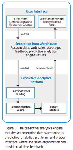 How Intel is betting on big data to add tens of...   Implications of Big Data   Scoop.it
