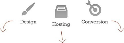 design hosting conversion