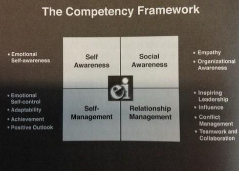 Emotional Intelligence applied to Leadership | educational leadership | Scoop.it