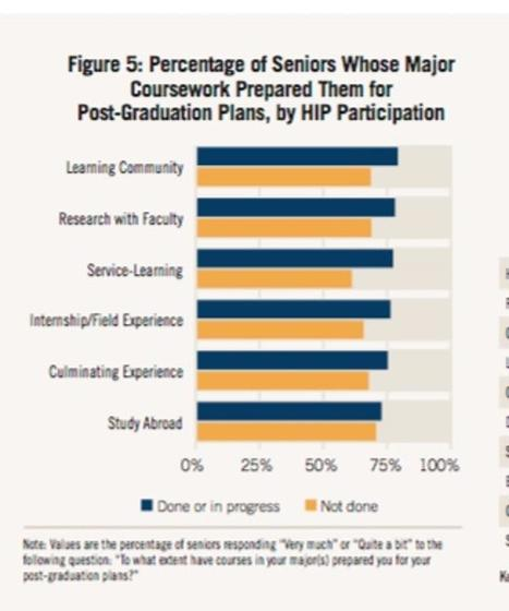 If Colleges Are Commodities, Here's What Consumers Should Ask | college search 101 | Scoop.it