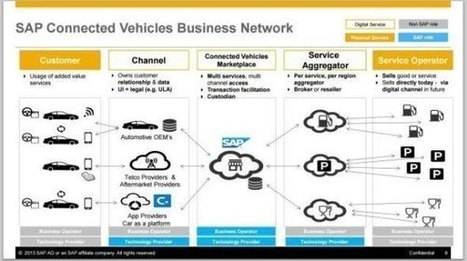 Understanding the differences between SAP and Salesforce approach to vehicle networks - diginomica | Technical Entrepreneur | Scoop.it