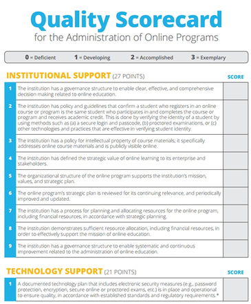 New Scorecard Evaluates Online Programs in 75 Areas -- Campus Technology | Learning Design for Mobile Devices | Scoop.it