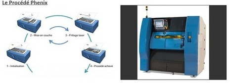 Quand l'imprimante 3D Made in France devient américaine...   Entreprises françaises & numérique   Scoop.it