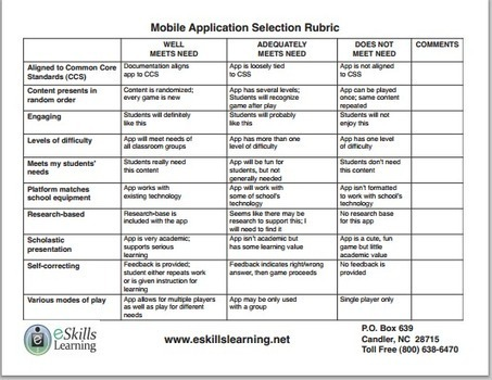 4 Great Rubrics to Help you Select Educational Apps ~ Educational Technology and Mobile Learning | mLearning - Learning on the Go | Scoop.it