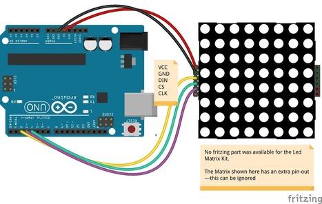 JavaScript: LED Matrix Display with Johnny-Five on Node.js - Bocoup | Arduino, Netduino, Rasperry Pi! | Scoop.it