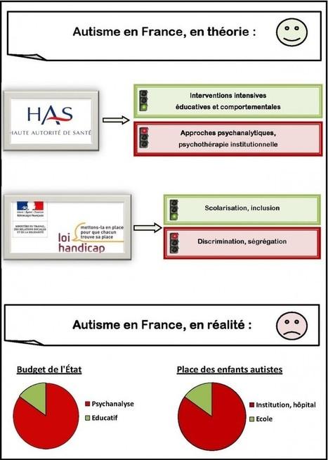 Autisme : quand l'hôpital empêche des interventions recommandées ... - L'Express   Autisme actu   Scoop.it