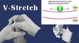 V-Stretch Penis Stretching Technique For Enlargement Purposes | Natural Male Enhancement Solutions | Scoop.it