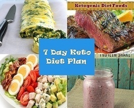 Benefits of the Ketogenic Diet From Dr. Axe | Ketogenic Diet Menu | Scoop.it