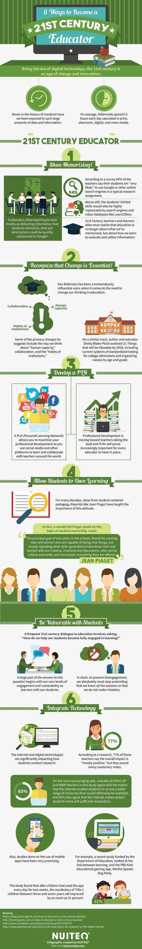 6 Ways to Become a 21st Century Teacher Infographic - e-Learning Infographics | Tecnologias educativas (para aprender... para formar) | Scoop.it