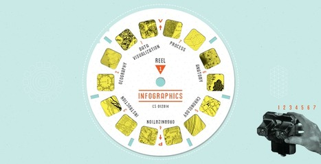 What is an Infographic? | visual data | Scoop.it