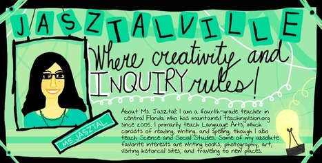 Jasztalville: Where Inquiry and Creativity Rules: iPads in the Classroom: App Recommendations Galore! Good, extensive list... | Technology Uses in the Classroom for Newbies! | Scoop.it