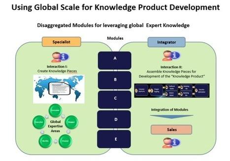 El conocimiento se comparte! (Educación Disruptiva) | Recull diari | Scoop.it