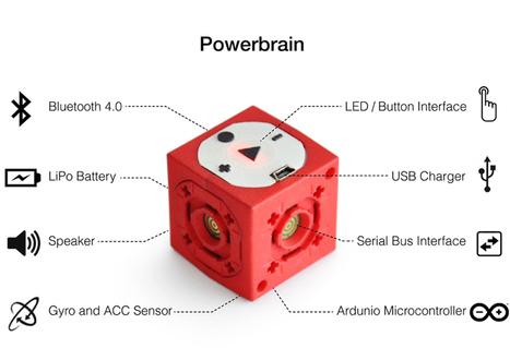 Des robots qui se montent comme des Legos | Ressources pour la Technologie au College | Scoop.it