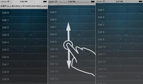 ABFullScrollViewController   iOS & OS X Development   Scoop.it