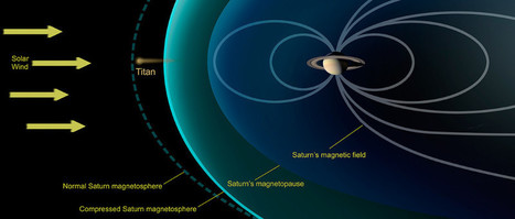 Cassini catches Titan naked in the solarwind | Astronomy Now | Astronomy physics and quantum physics | Scoop.it