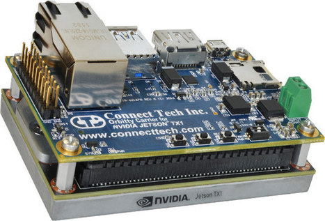Orbitty is a $175 Carrier Board for Nvidia Jetson TX1 System-on-Module | Embedded Systems News | Scoop.it
