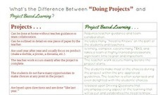 The Differences Between Projects and Project Based Learning | 21st Century Literacy and Learning | Scoop.it