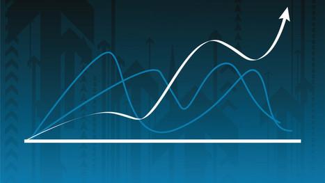 MarTech Landscape: What Is Web Analytics Software?   Digital Marketing   Scoop.it