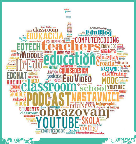 10 Word Cloud Generators You Have Probably Never Tried | Tools for Classroom or Personal Use | Scoop.it