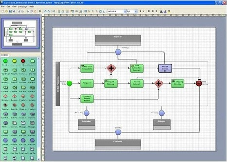 Logiciel professionnel gratuit Yaoqiang BPMN 2.0 editor 2012 Licence ...