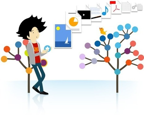 Your Files Also Can Be Organized in Pearltrees! | Web 2.0 news | Scoop.it