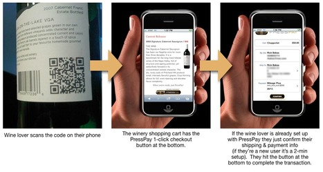 Mobile Strategy Ideas for #CabernetDay | Tag 2D & Vins | Scoop.it