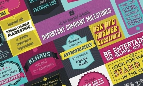 Infografik: 22 Tipps, um gegen sinkende Facebook Reichweite anzukämpfen   Facebook-Marketing   Scoop.it