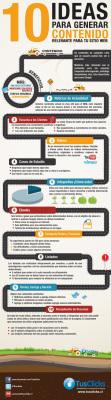 3 Infografías para generar contenido de calidad, tener un blog de ... | Contenidos digitales | Scoop.it