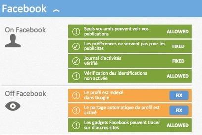 Sécurisez... | Facebook | Le cyber-harcèlement à l'école | Scoop.it