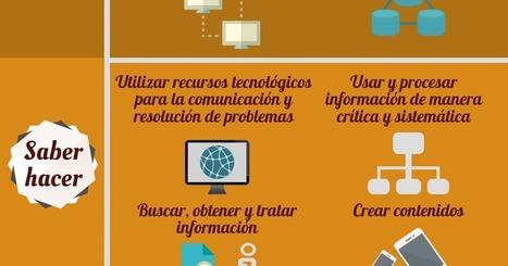 CONOCIENDO LAS COMPETENCIAS CLAVE | Competencia digital ~ La Eduteca | desdeelpasillo | Scoop.it