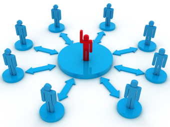 Customer Centricity Should be at the Core of Customer Service | Customer Experience | Scoop.it