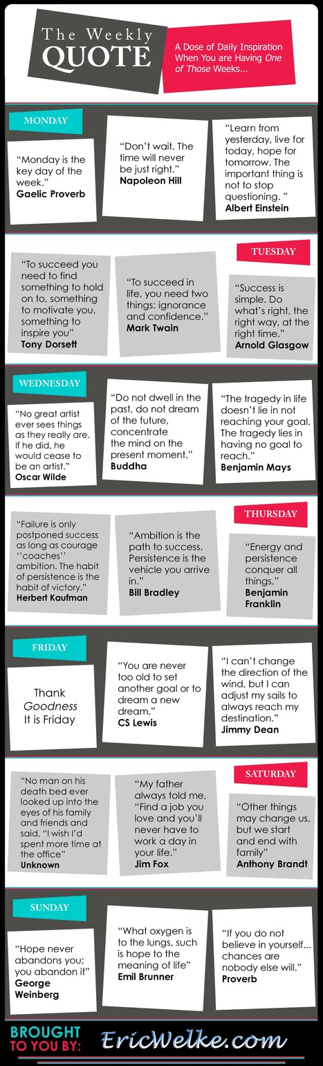 A Week's Worth of Motivational Quotes! | Tips And Tricks For Pc, Mobile, Blogging, SEO, Earning online, etc... | Scoop.it