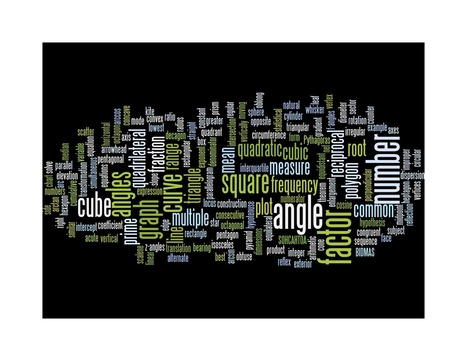 Wordle- create stunning maths vocabulary displays | Great Maths Teaching Ideas | Maths teaching | Scoop.it