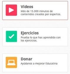 Educatina, más de 1500 vídeos educativos | ECOSALUD | Scoop.it