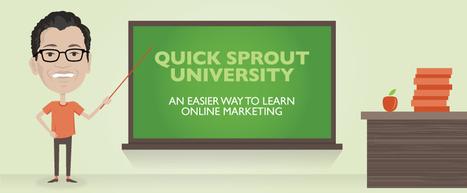 HOW TO VIDEOS - Content marketing   Inbound Mar...   Inbound Marketing Association News, Studies, Reports & Reviews   Scoop.it