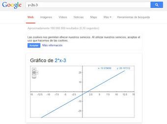 Google y las funciones, dos buenos amigos | Mateconectad@s | Scoop.it