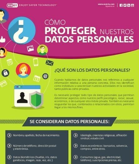 Infografía: ¿Cómo cuido mi información en el Día Internacional de Protección de Datos?   Informática 4º ESO   Scoop.it
