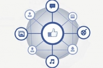Comment bien exploiter l'Open Graph | veille Social Media | Scoop.it