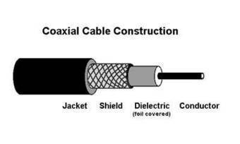 Structured Cabling Defined Part 2 - Types of Cables - Tri-Tel Technical Services | Structured Cabling | Scoop.it