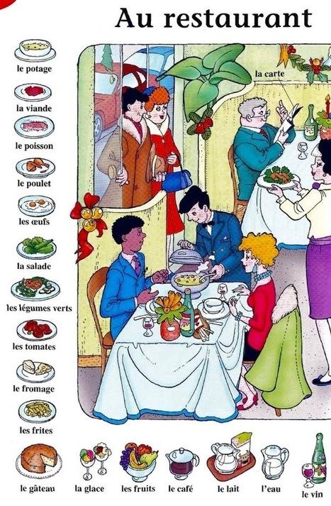 Au restaurant fle enfants for Restaurant le jardin au moulleau