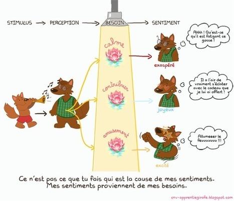 communication non violente : le journal d'une apprentie girafe. | Facilitation in Motion | Scoop.it