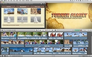 12 Cool Tips and Tricks for iMovie '11 | ICT in our schools | Scoop.it