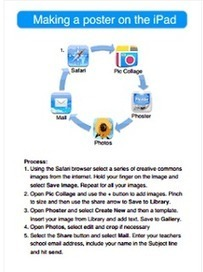 3 Excellent iPad Workflow Sheets for Teachers | Educational Technology - Yeshiva Edition | Scoop.it