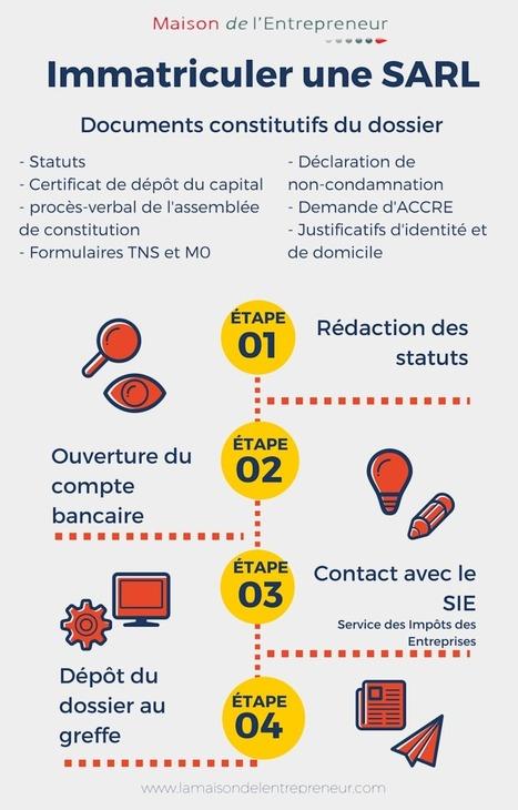 infographie : immatriculer sa sarl en 4 étapes   La création d'entreprise   Scoop.it