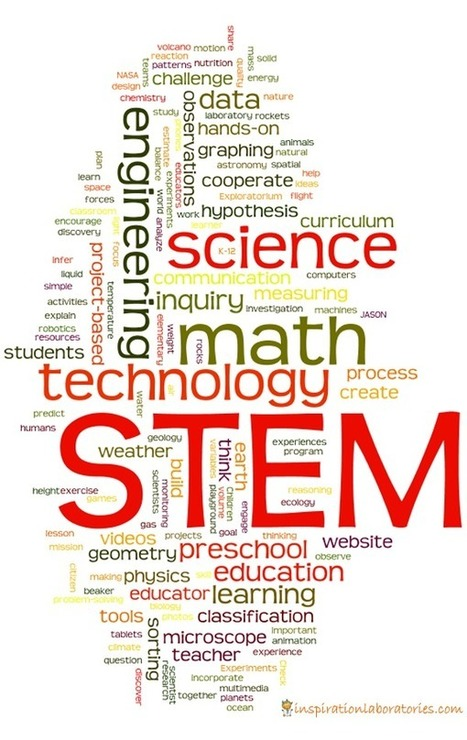 Back to School with STEM {5 Great Curriculum Resources} - Inspiration Laboratories | Wiki_Universe | Scoop.it